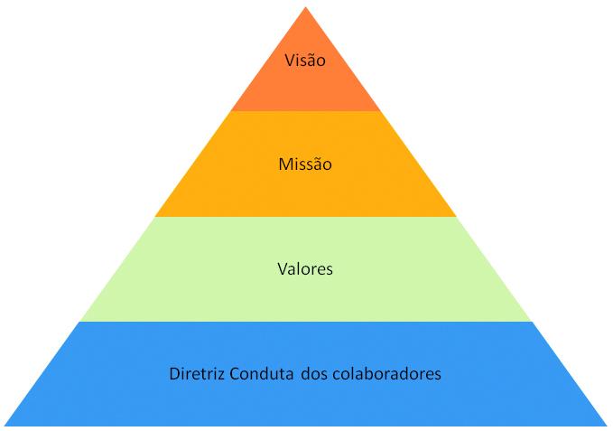 estrutura-organizacao